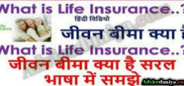 Insurance क्या है? और इसके प्रकार क्या-क्या है?